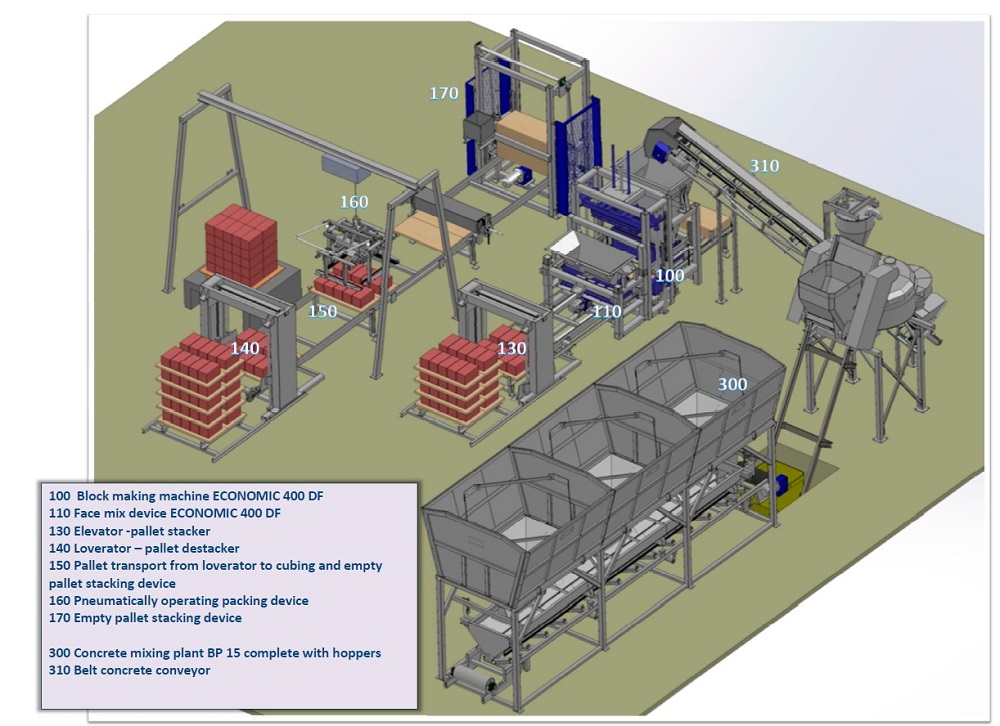Cement Block Plant Machines : Block machines production schemes